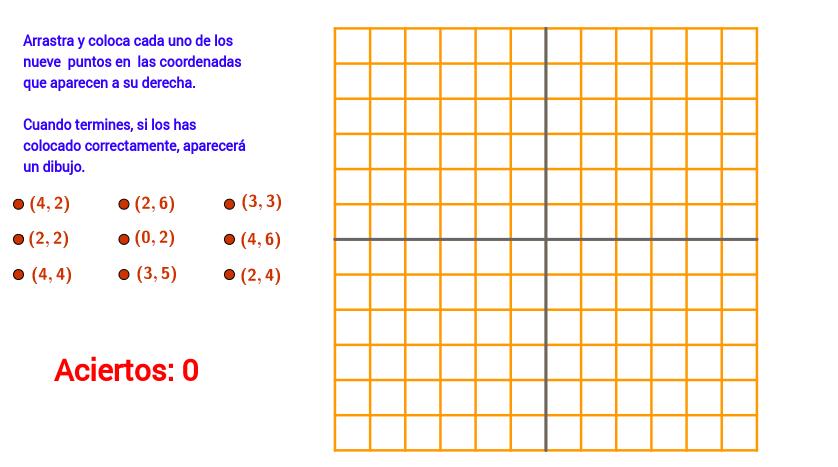 Coordenadas De Un Punto En El Plano Cartesiano Geogebra