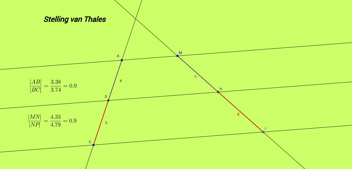 De stelling van Thales