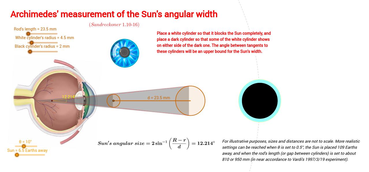 Archimedes' sunwidth reckoning