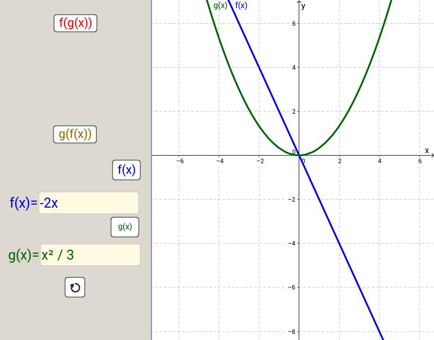 Függvények kompozíciója