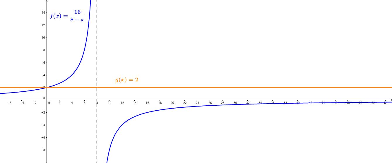 ejemplo 1.0