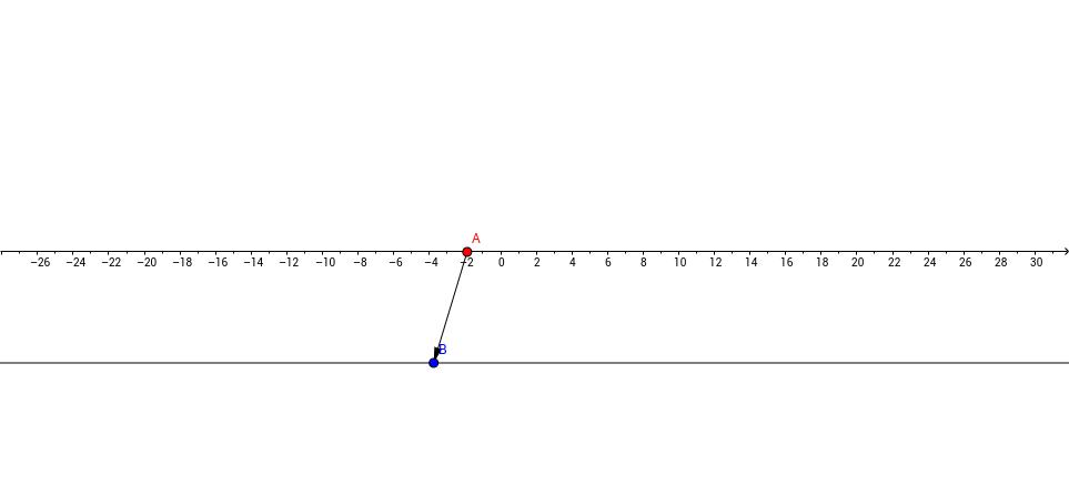 Dyanagraph Function Families 1