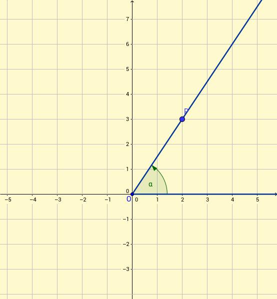 trygonometria06