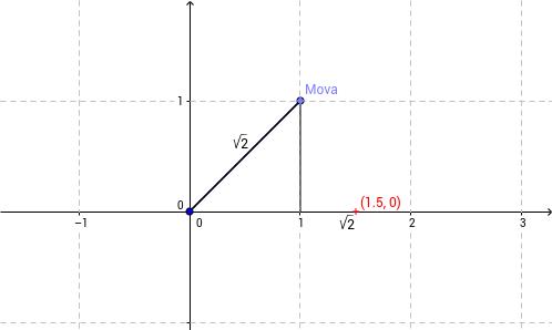 Raiz quadrada de dois