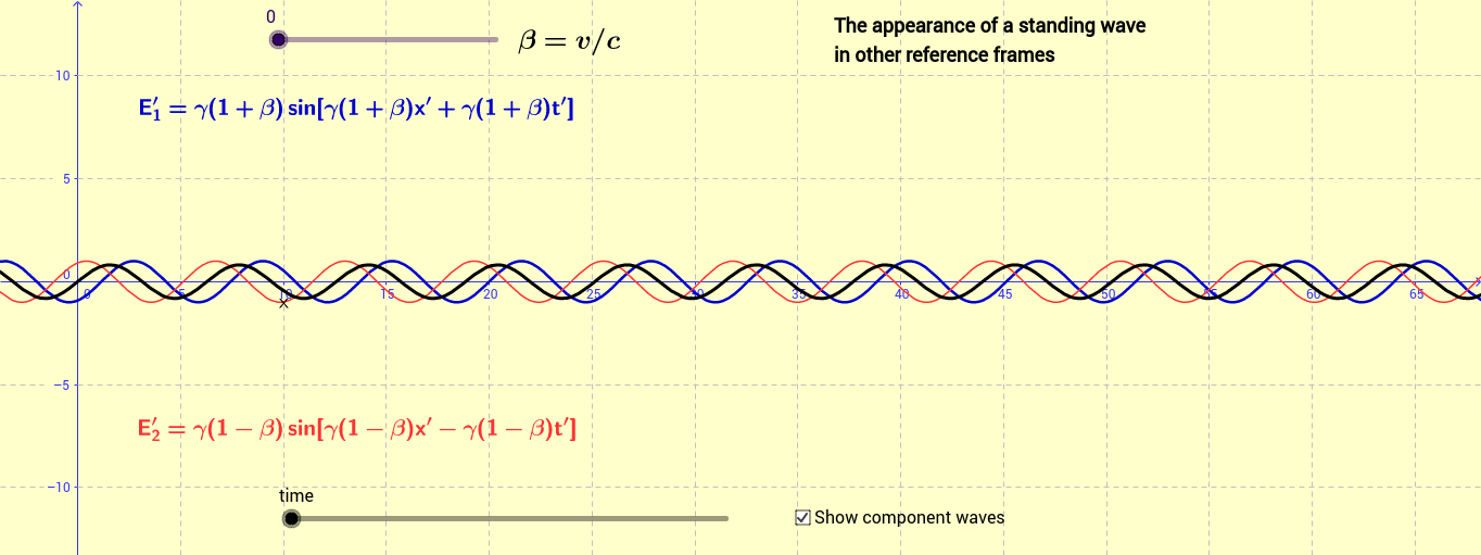 A standing wave viewed from another reference frame