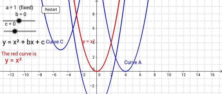 Quadratic curves and Equations Set 2 small