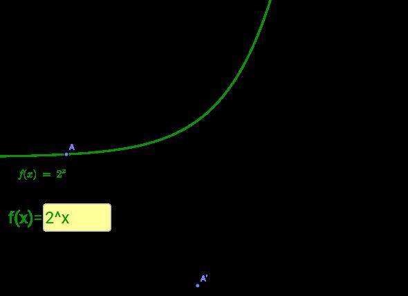 Funktionen - Verkettung und Umkehrung