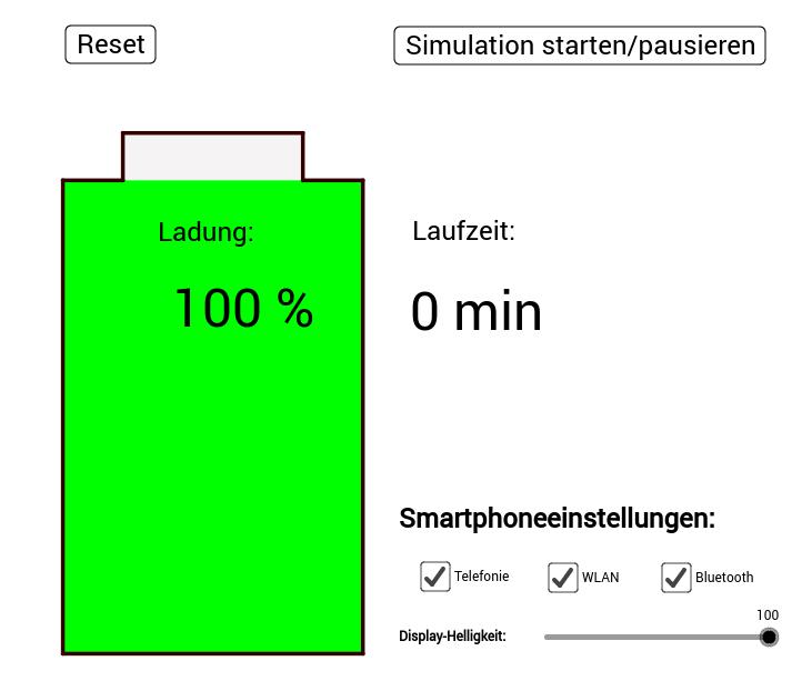 Funktionale Zusammenhänge am Smartphone