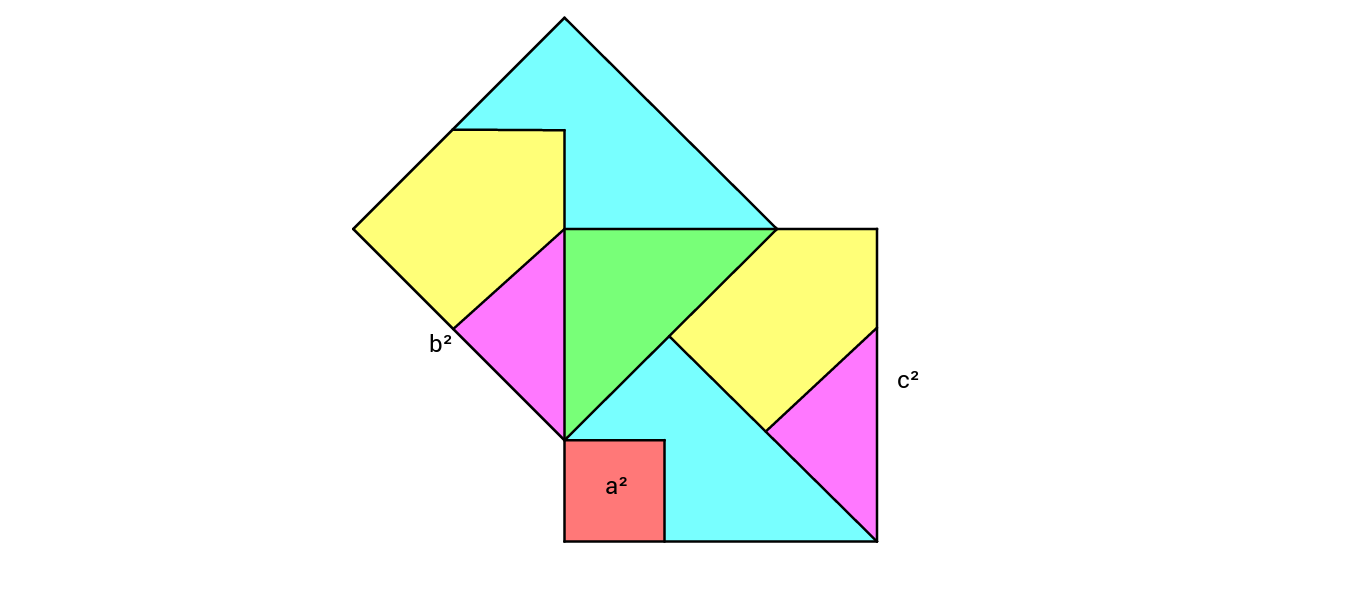 Pythagorean Theorem: Ancient Puzzle