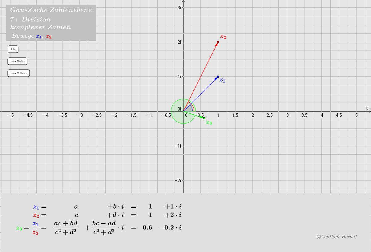 Gauss'sche Zahlenebene 7