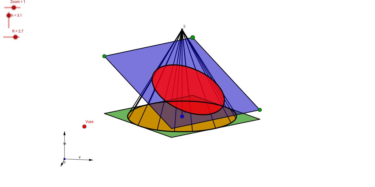 Secant plane in cone