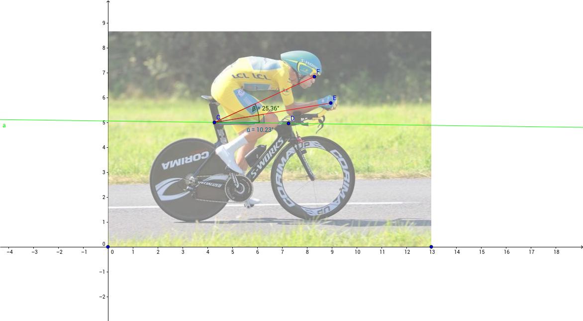 Posició Nibali en bicicleta de contrarellotge