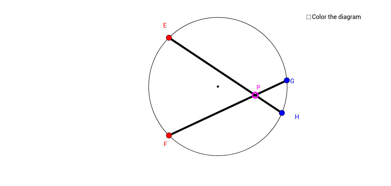 Circle angle relationships chord secant tangent geogebra 1 try to get point p inside on the edge and outside of the circle what changes do you notice 2 what is different in the equation when point p is on ccuart Images