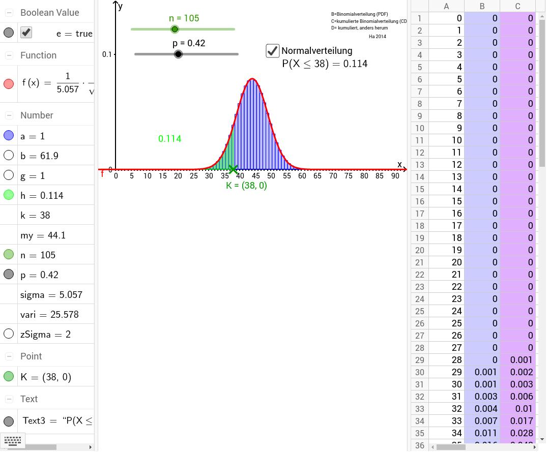 binomialverteilung_testen_ggb.ggb Haftendorn2015