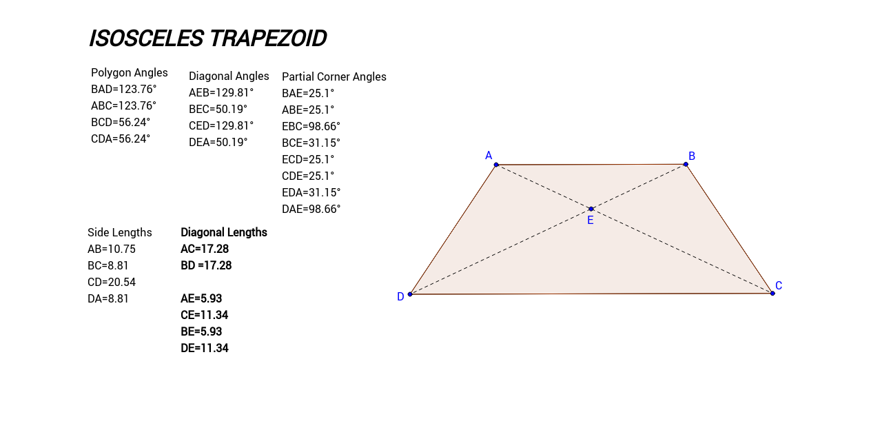 Isosceles Trapezoid - measurement