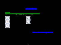 SymetriesGG.pdf