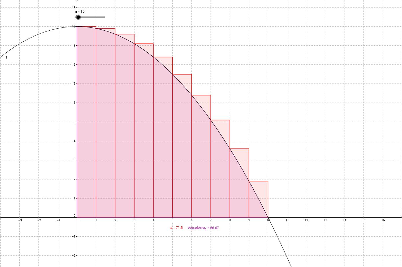 区分求積法・二次関数