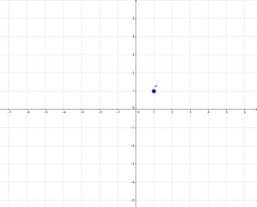 CCGPS CA 5.2.1 Example 2