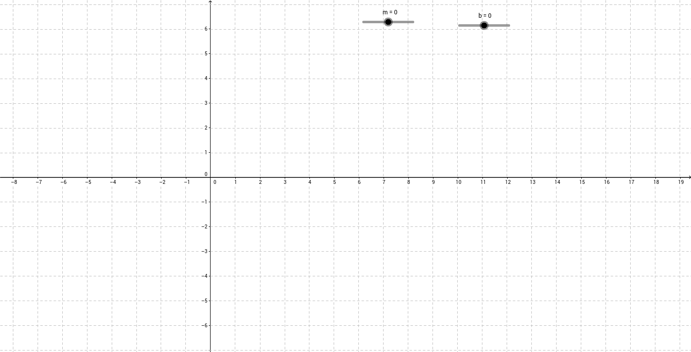 Exploring Y=mx b And Tables GeoGebra Material HYKwv4RP Thumb 156334. Y Mx B  Worksheet Y Mx B Worksheet