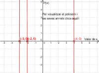 Factorització de polinomis