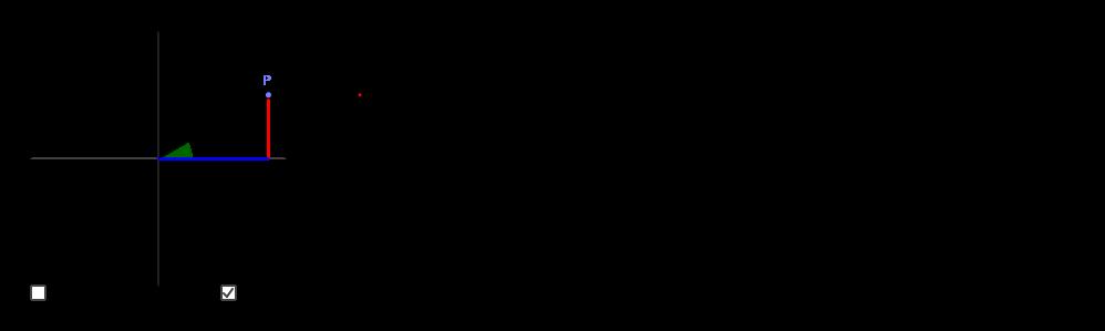 Sinus und Cosinus am Einheitskreis Version3