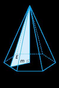 geratriz relacionado à altura e ao apótema