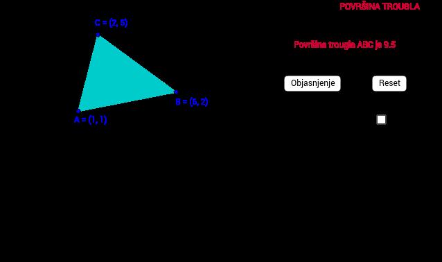 Površina trougla