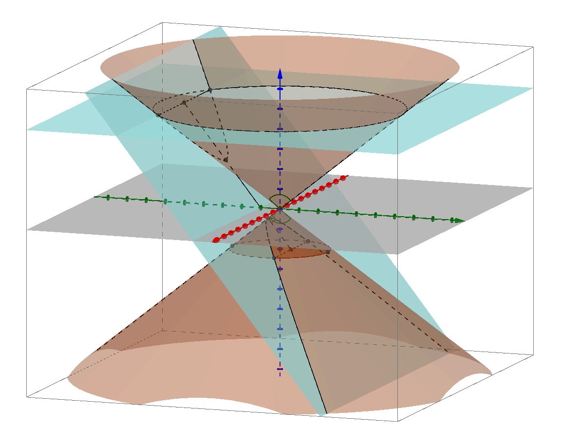 Above: The Section Of An Acuteangled Cone (also Known As An Oxytome, Now  Known As An Ellipse) Right Click And Drag To Change The Viewing Angle