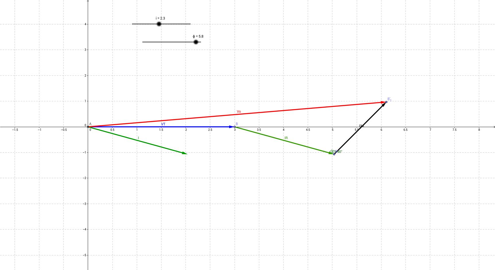 Synchronous Machine Phasor Diagram