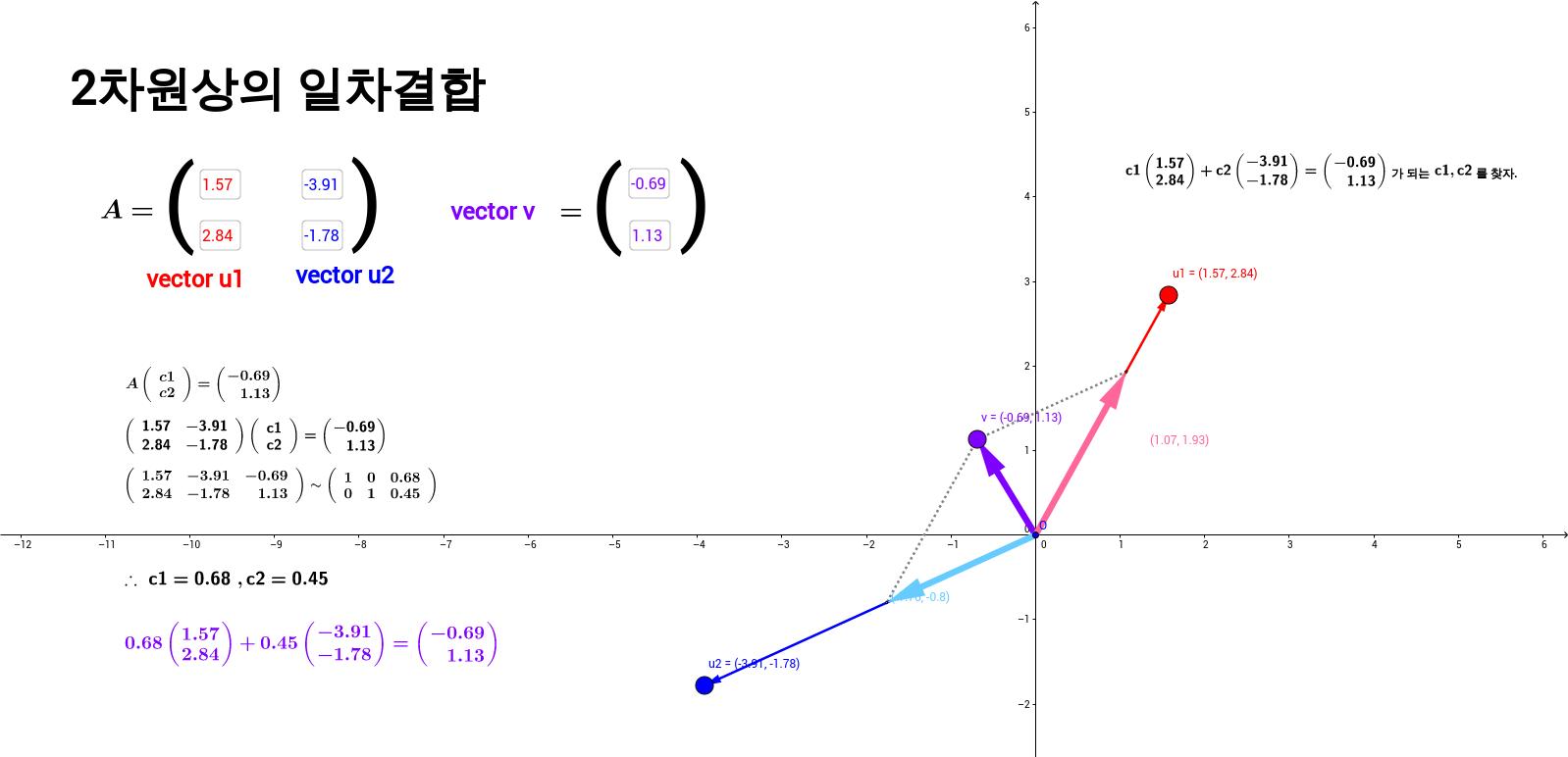 SKKU-Linear Combination