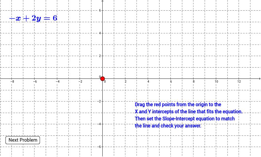 Standard Form To Slope Intercept Using Graphs Geogebra
