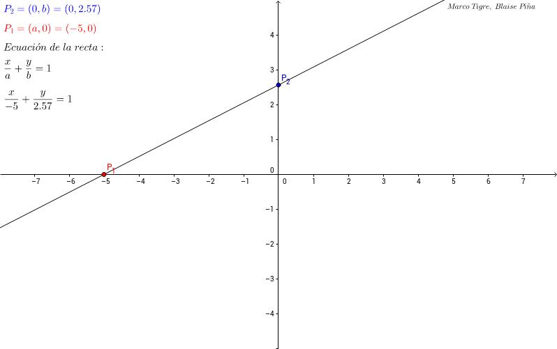Ecuación simétrica de la recta