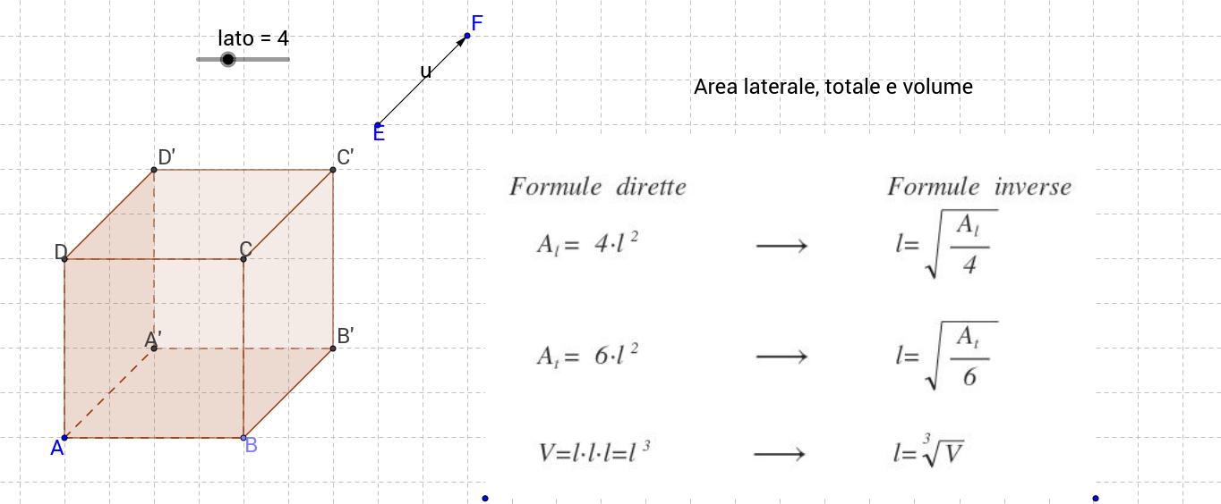 Cubo: le aree e il volume