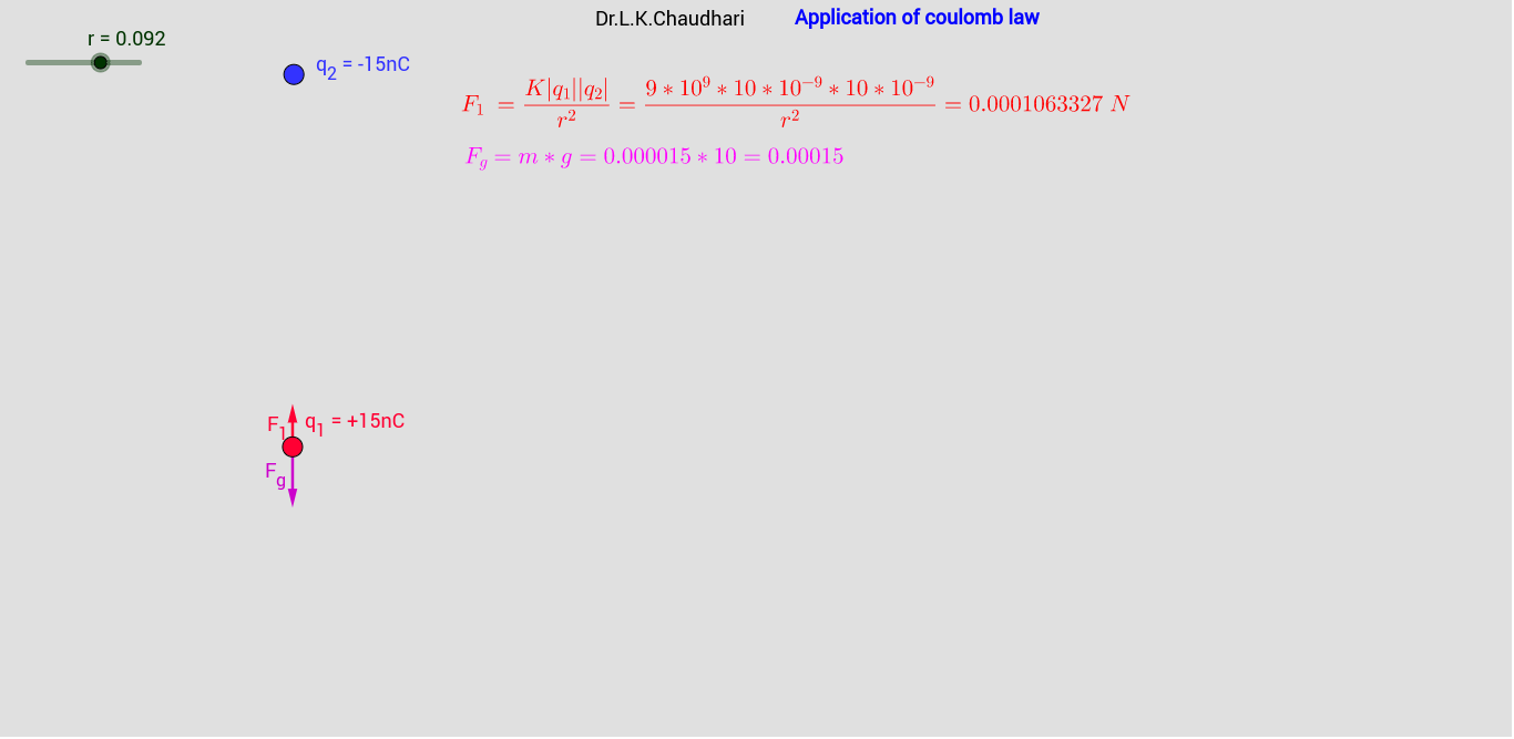 application of coulomb law GeoGebra – Coulombs Law Worksheet