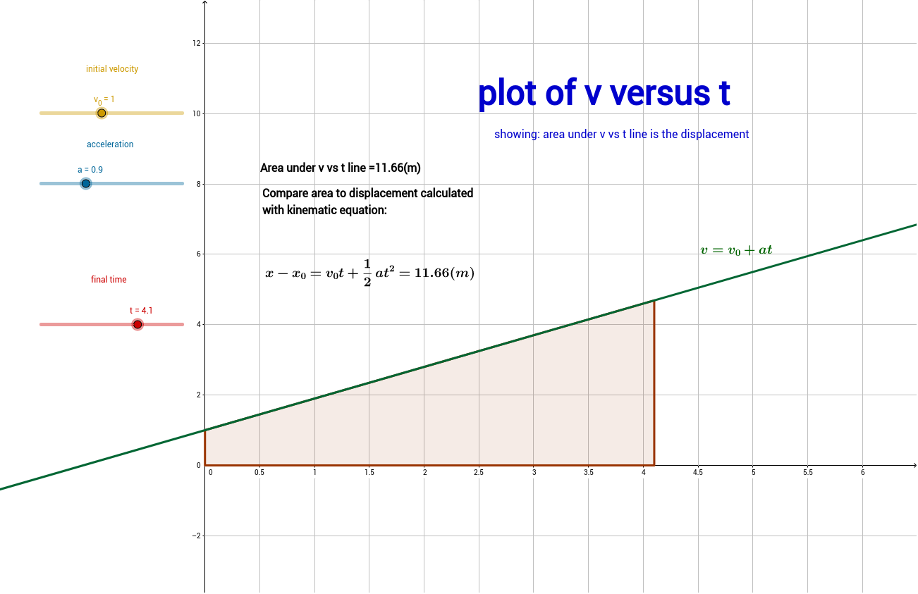 worksheet Velocity And Acceleration Calculation Worksheet plot of velocity versus time geogebra change the values initial acceleration and final compare area to displacement