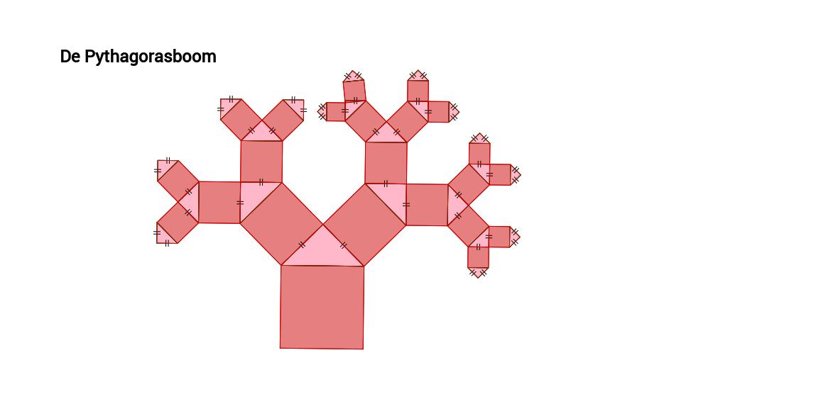 Pythagorasboom