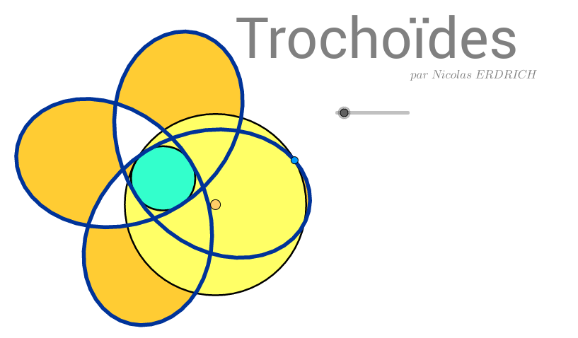 Trochoïdes à centre (2)