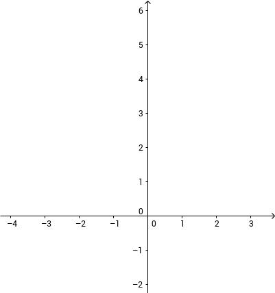 Bayerisches Abitur 2012 Geometrie II  Aufgabe a und b
