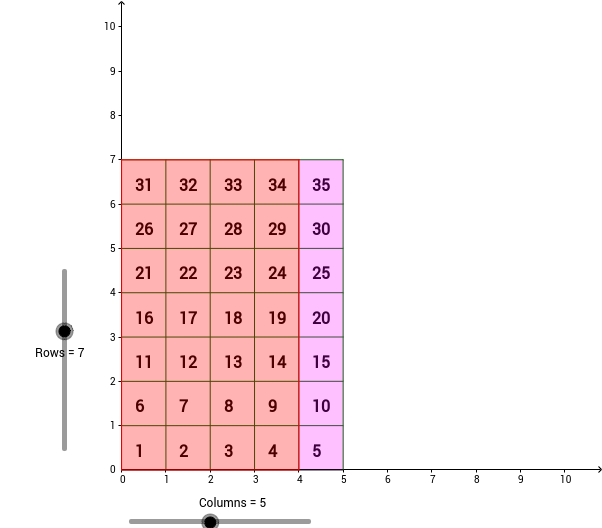 Multiplying Natural Numbers - Area Model