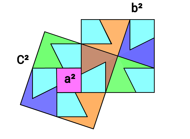 Pythagorean Theorem Proof Puzzle # 11
