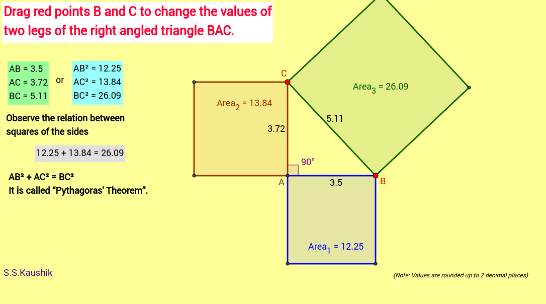 Pythagoras Theorem - Area of Squares