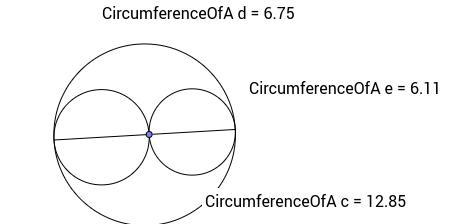 Cirkel med to indre cirkler