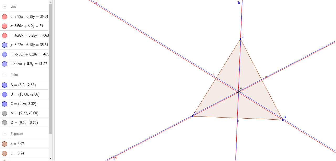 Centroid and orthocenter of a triangle - GeoGebra
