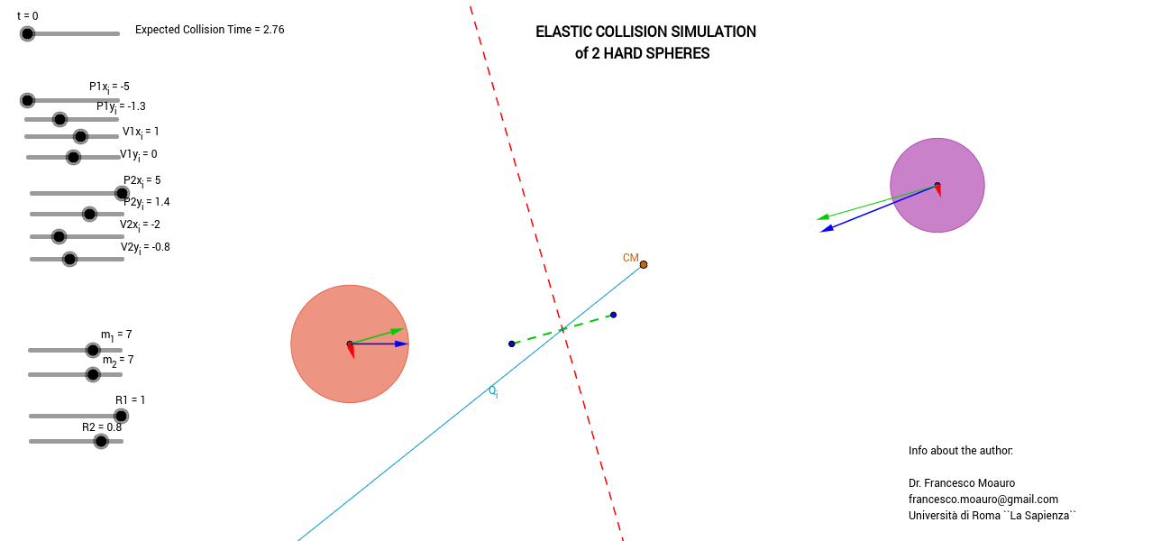 2D Elastic Collision Simulation of 2 Hard Spheres