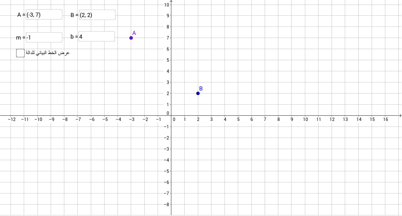 Y Mx B Worksheet plotting points worksheets – Y Mx B Worksheets