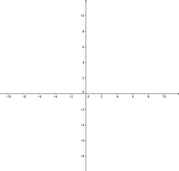 Simetría 2