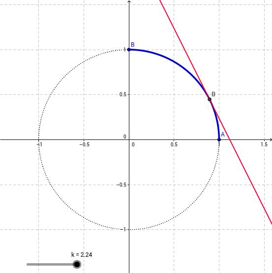 Equazioni parametriche: es. n. 20