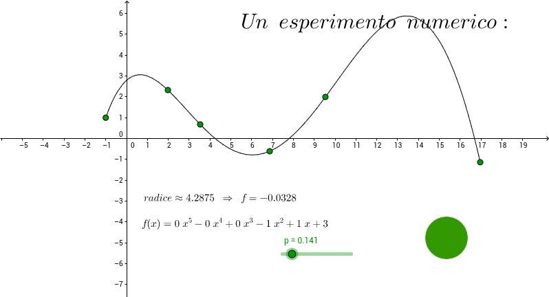 Un esperimento numerico