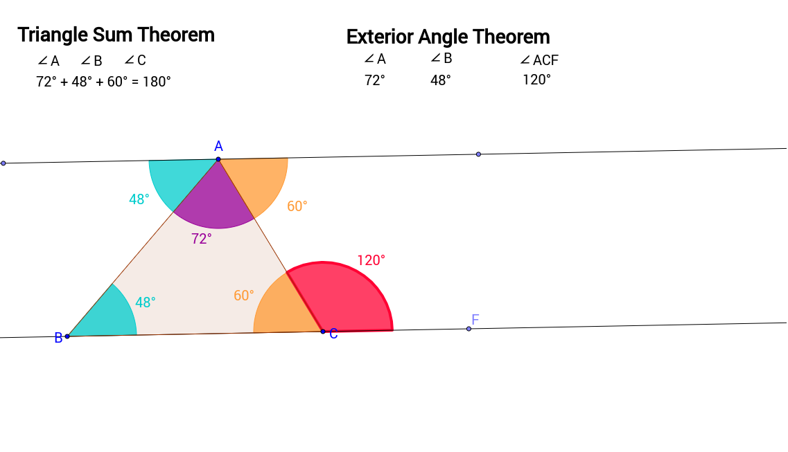 Triangle Sum Theorem And Exterior Angle Theorem Geogebra
