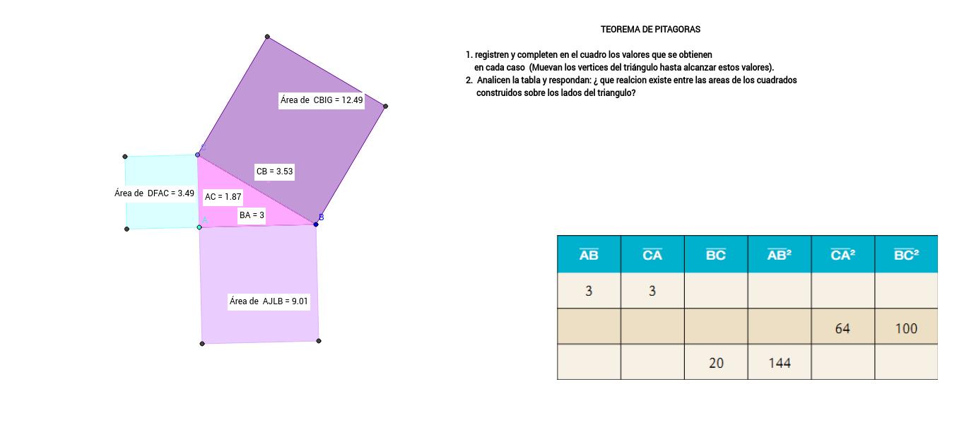 secuencia didactica n° 1 Teorema de Pitagoras.